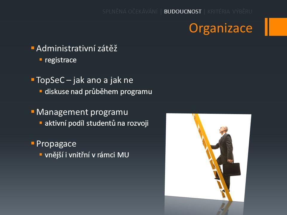 Organizace  Administrativní zátěž  registrace  TopSeC – jak ano a jak ne  diskuse nad průběhem programu  Management programu  aktivní podíl stud