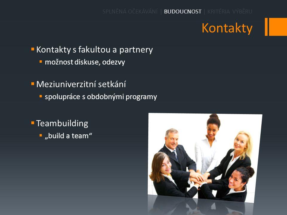 """Kontakty  Kontakty s fakultou a partnery  možnost diskuse, odezvy  Meziuniverzitní setkání  spolupráce s obdobnými programy  Teambuilding  """"buil"""