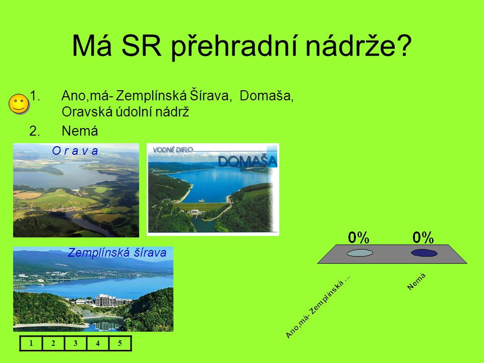 Má SR přehradní nádrže? 12345 1.Ano,má- Zemplínská Šírava, Domaša, Oravská údolní nádrž 2.Nemá O r a v a Zemplínská šírava