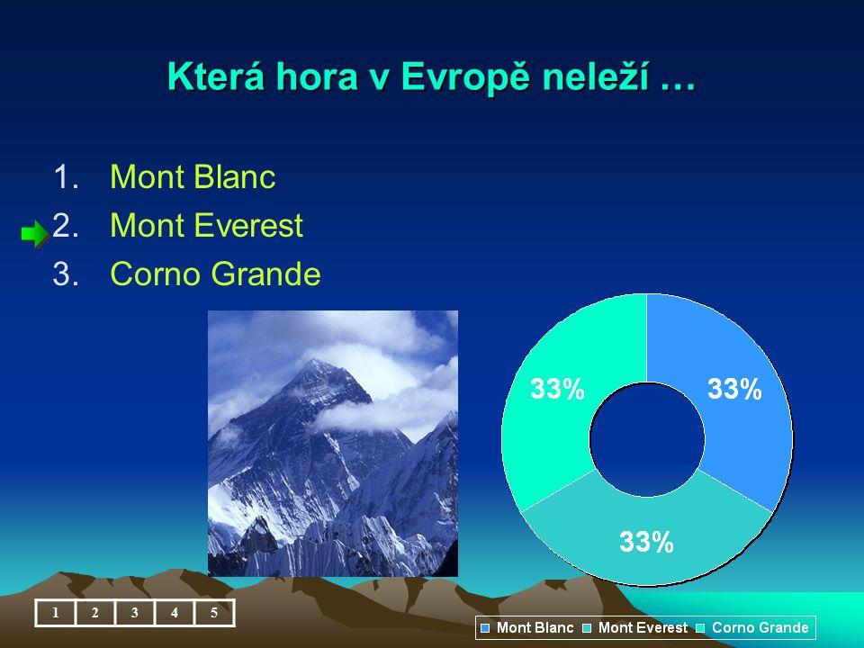Která hora v Evropě neleží … 1.Mont Blanc 2.Mont Everest 3.Corno Grande 12345