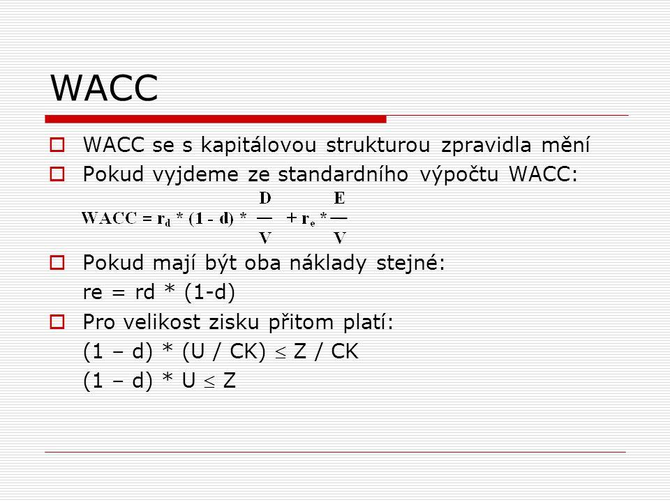 WACC  WACC se s kapitálovou strukturou zpravidla mění  Pokud vyjdeme ze standardního výpočtu WACC:  Pokud mají být oba náklady stejné: re = rd * (1