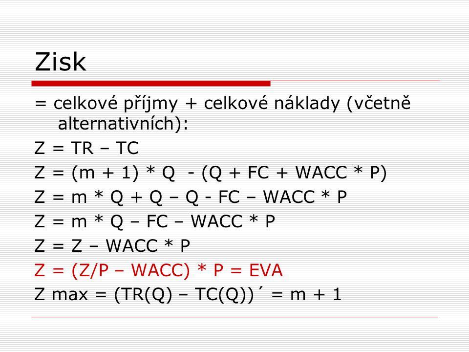 Zisk = celkové příjmy + celkové náklady (včetně alternativních): Z = TR – TC Z = (m + 1) * Q - (Q + FC + WACC * P) Z = m * Q + Q – Q - FC – WACC * P Z