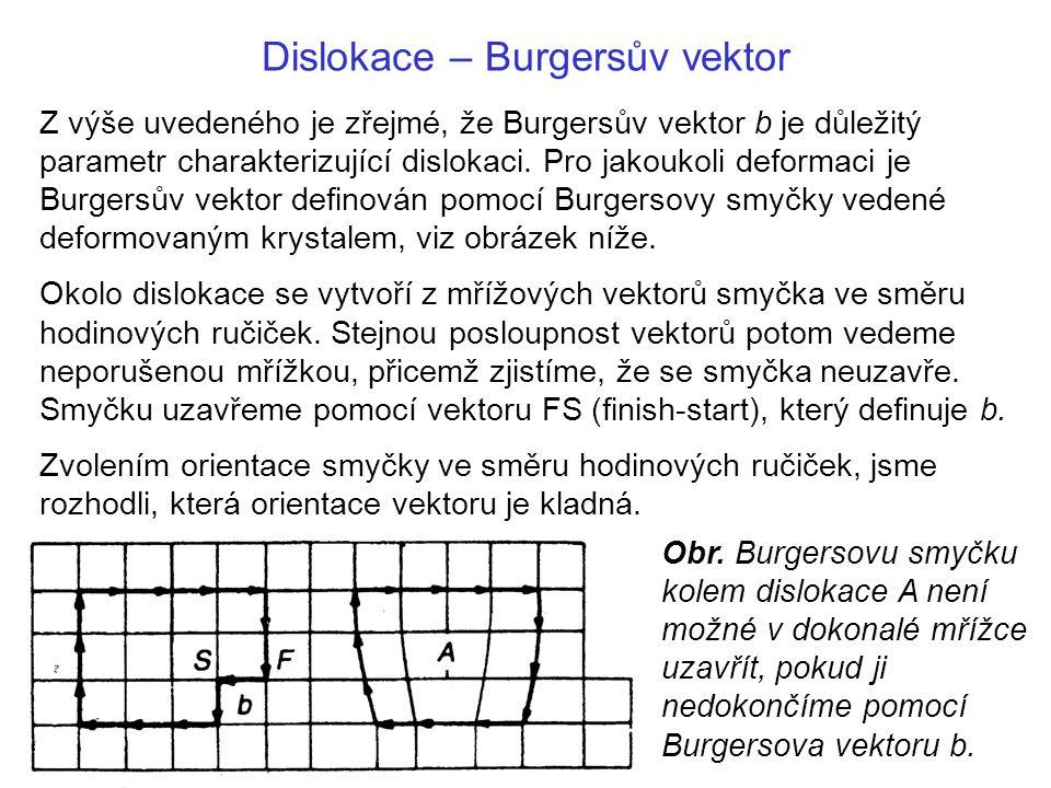 Dislokace – Burgersův vektor Obr. Burgersovu smyčku kolem dislokace A není možné v dokonalé mřížce uzavřít, pokud ji nedokončíme pomocí Burgersova vek