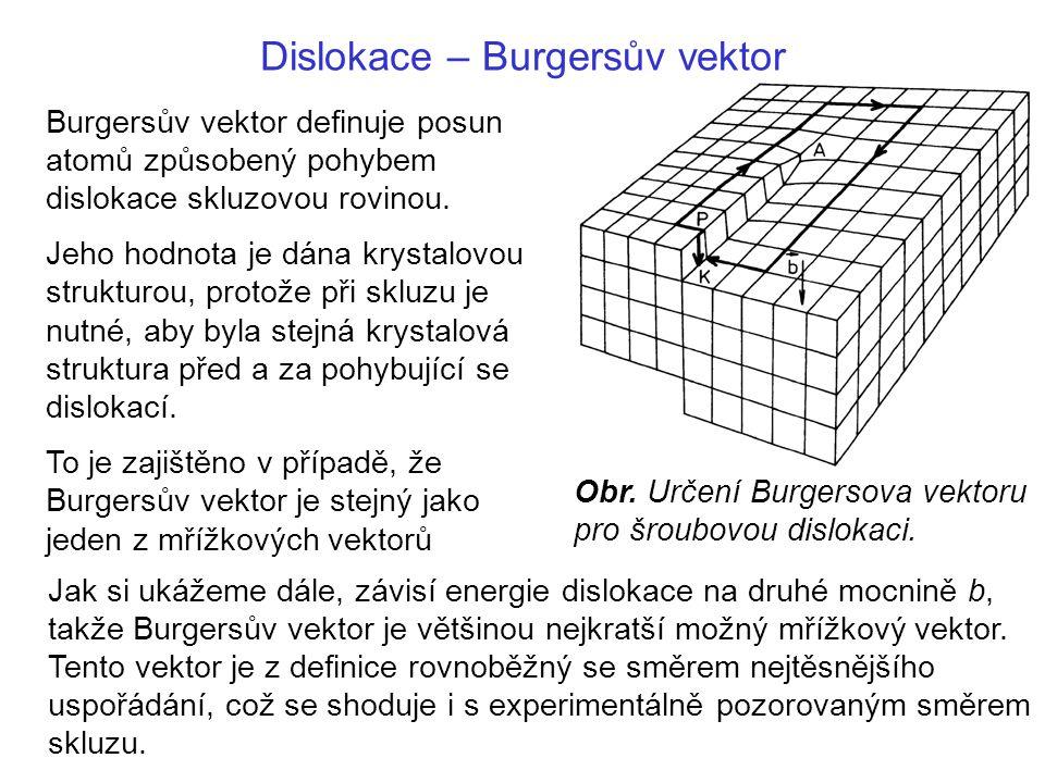 Jak si ukážeme dále, závisí energie dislokace na druhé mocnině b, takže Burgersův vektor je většinou nejkratší možný mřížkový vektor. Tento vektor je