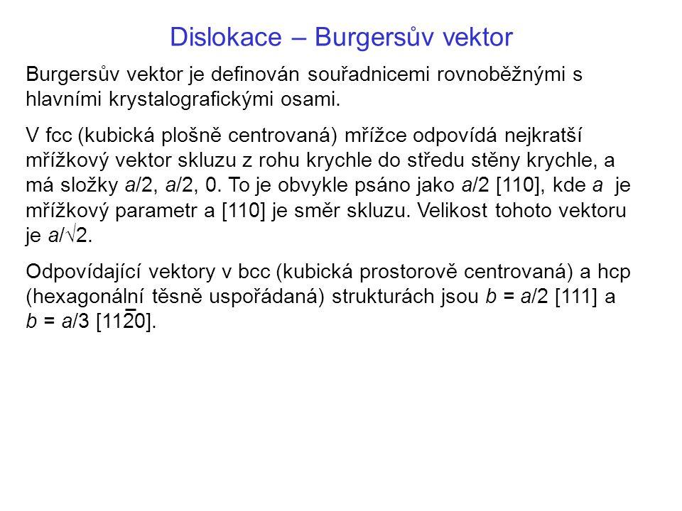 Burgersův vektor je definován souřadnicemi rovnoběžnými s hlavními krystalografickými osami. V fcc (kubická plošně centrovaná) mřížce odpovídá nejkrat