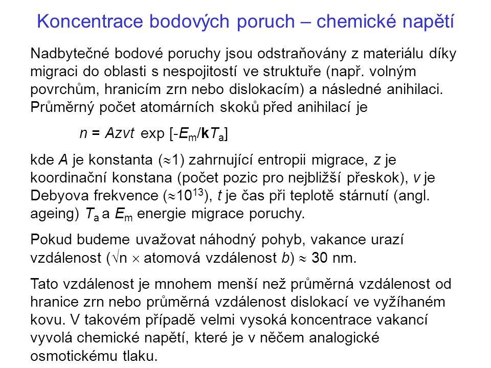 """Koncentrace bodových poruch – chemické napětí Toto chemické napětí je dostatečně vysoké na to, aby v materiálu vytvořilo nové dislokace, které představují pro vakance velké množství nových """"pastí a umožňují rychlé snížení napětí."""
