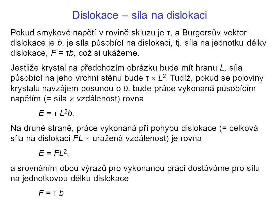 Dislokace – síla na dislokaci Pokud smykové napětí v rovině skluzu je τ, a Burgersův vektor dislokace je b, je síla působící na dislokaci, tj.