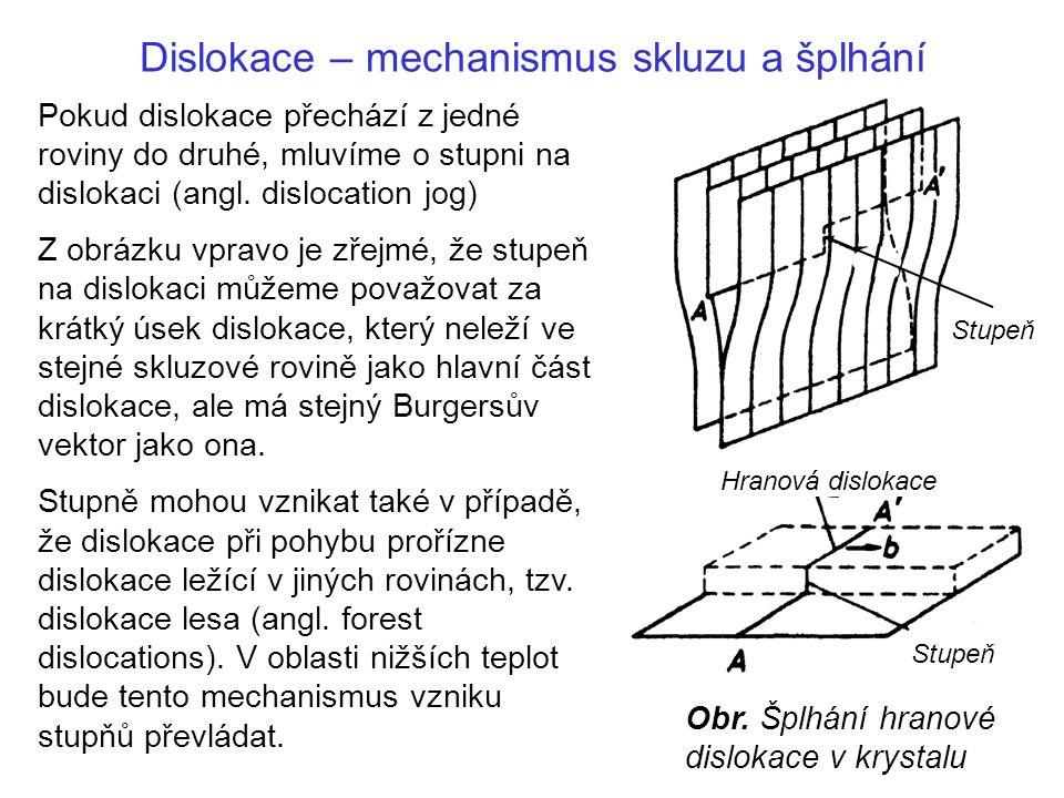 Dislokace – mechanismus skluzu a šplhání Pokud dislokace přechází z jedné roviny do druhé, mluvíme o stupni na dislokaci (angl.