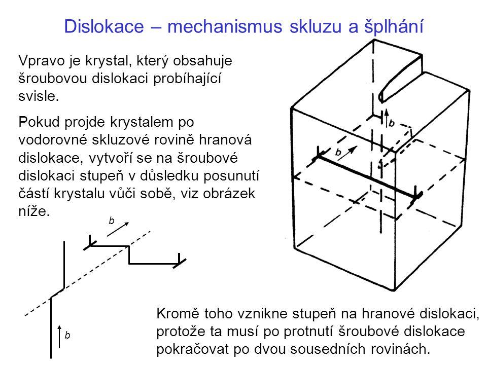 Dislokace – mechanismus skluzu a šplhání b b Kromě toho vznikne stupeň na hranové dislokaci, protože ta musí po protnutí šroubové dislokace pokračovat po dvou sousedních rovinách.