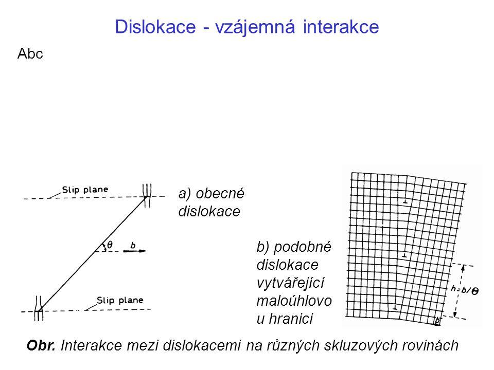 Dislokace - vzájemná interakce a) obecné dislokace Obr. Interakce mezi dislokacemi na různých skluzových rovinách b) podobné dislokace vytvářející mal