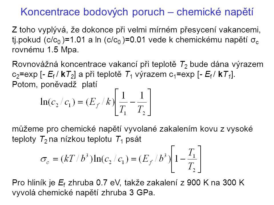 Koncentrace bodových poruch – chemické napětí Z toho vyplývá, že dokonce při velmi mírném přesycení vakancemi, tj.pokud (c/c 0 )=1.01 a ln (c/c 0 )=0.