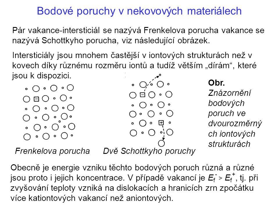 Bodové poruchy v nekovových materiálech Obr. Znázornění bodových poruch ve dvourozměrný ch iontových strukturách Frenkelova porucha Dvě Schottkyho por