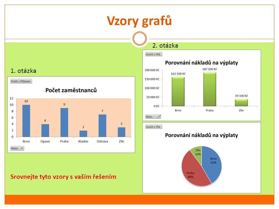 Vzory grafů 1. otázka 2. otázka Srovnejte tyto vzory s vaším řešením