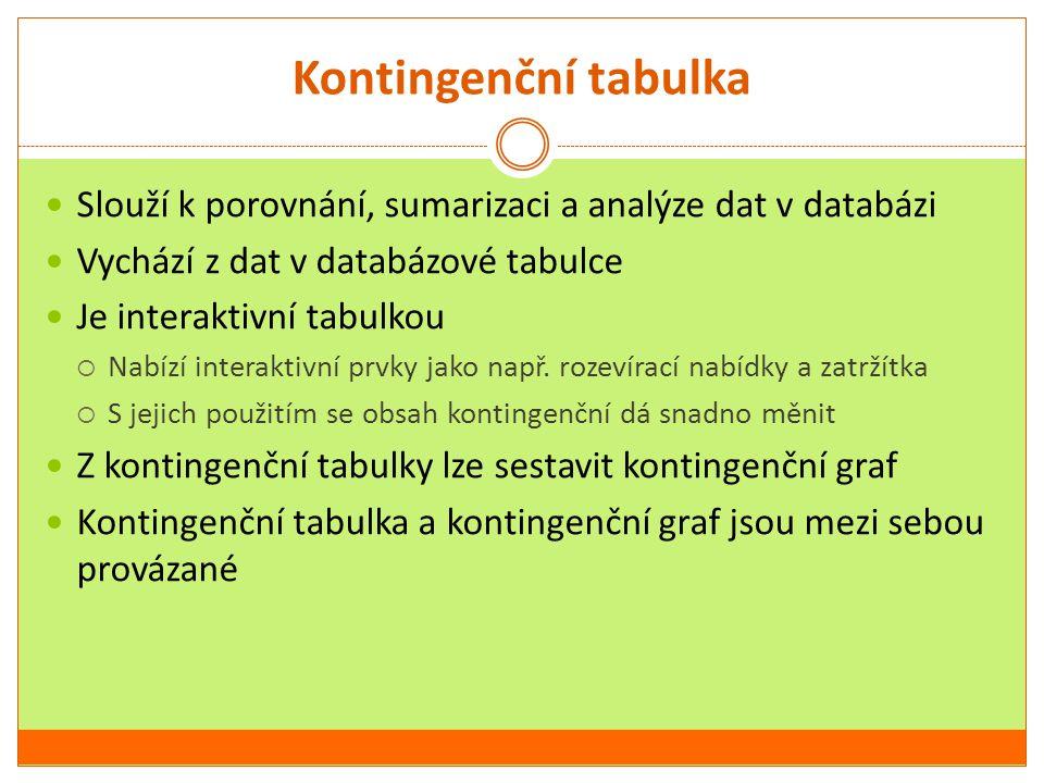 Kontingenční tabulka Slouží k porovnání, sumarizaci a analýze dat v databázi Vychází z dat v databázové tabulce Je interaktivní tabulkou  Nabízí interaktivní prvky jako např.