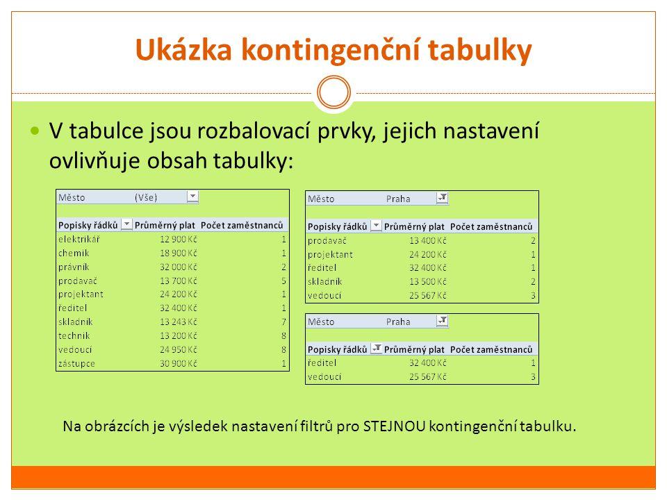 Postup vytvoření kontingenční tabulky Přesně formulujeme, co má být výsledkem analýzy dat kontingenční tabulkou Buňkový kurzor necháme v databázi Vložíme obecnou kontingenční tabulku Specifikujeme, která políčka z databáze použijeme a upřesníme jejich umístění v oblastech kontingenční tabulky Upravíme nastavení polí (název pole, souhrn dat, typ výpočtu, formát)