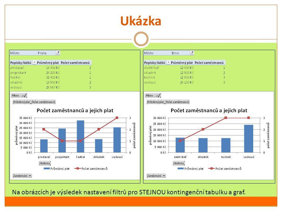 Ukázka Na obrázcích je výsledek nastavení filtrů pro STEJNOU kontingenční tabulku a graf.