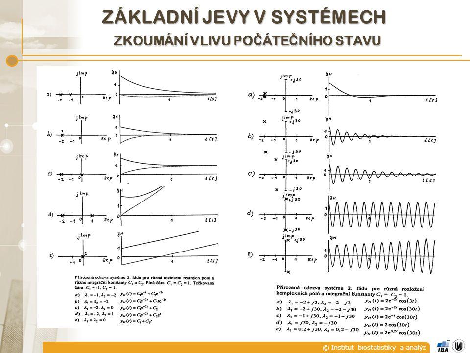 © Institut biostatistiky a analýz ZÁKLADNÍ JEVY V SYSTÉMECH ZKOUMÁNÍ VLIVU PO Č ÁTE Č NÍHO STAVU