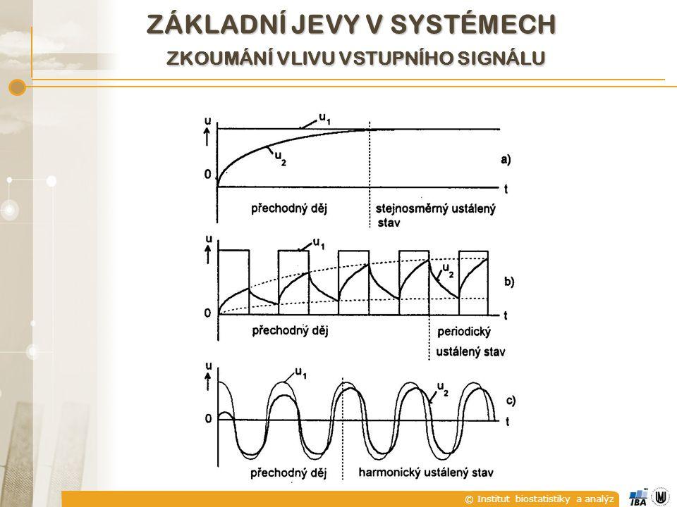 © Institut biostatistiky a analýz ZÁKLADNÍ JEVY V SYSTÉMECH ZKOUMÁNÍ VLIVU VSTUPNÍHO SIGNÁLU
