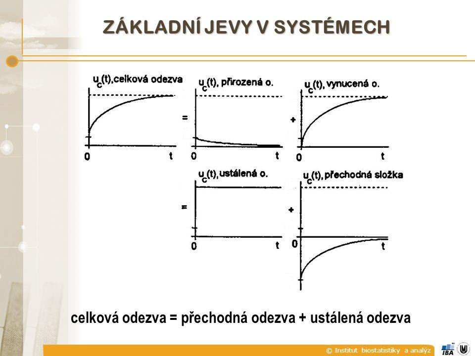 © Institut biostatistiky a analýz ZÁKLADNÍ JEVY V SYSTÉMECH celková odezva = přechodná odezva + ustálená odezva