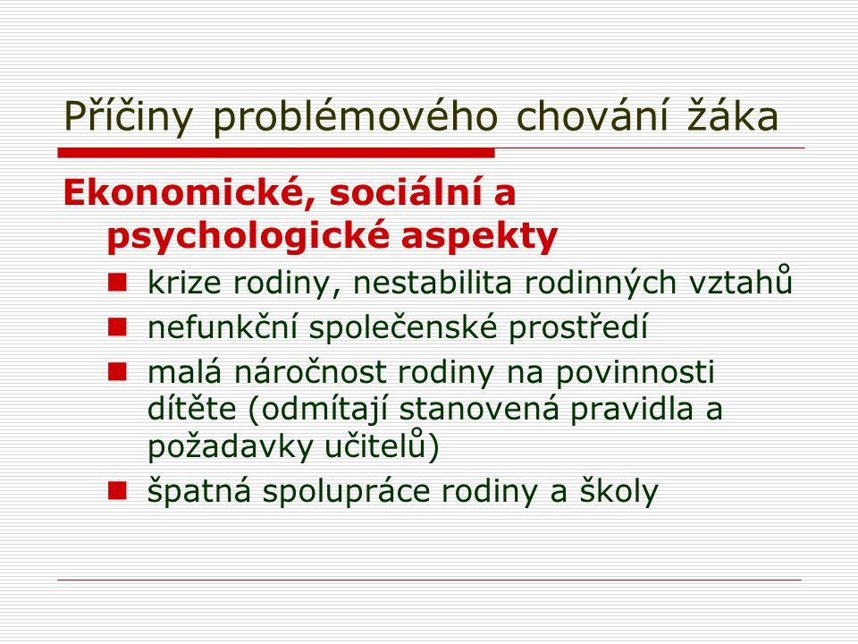 Příčiny problémového chování žáka Ekonomické, sociální a psychologické aspekty krize rodiny, nestabilita rodinných vztahů nefunkční společenské prostř