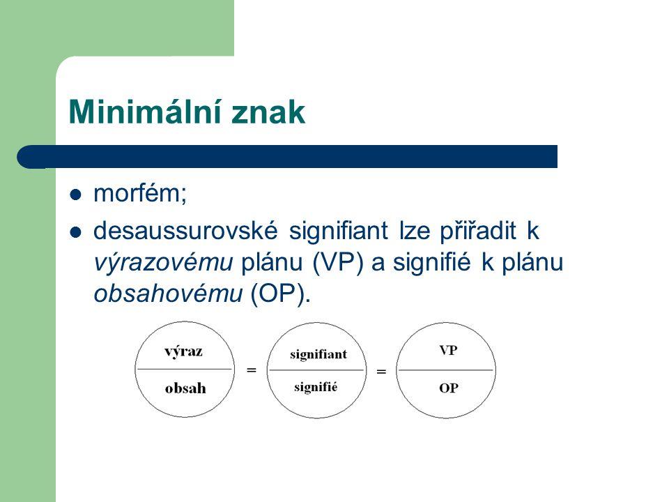 Minimální znak morfém; desaussurovské signifiant lze přiřadit k výrazovému plánu (VP) a signifié k plánu obsahovému (OP).