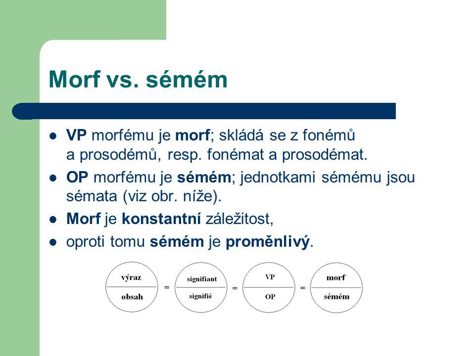 Morf vs. sémém VP morfému je morf; skládá se z fonémů a prosodémů, resp. fonémat a prosodémat. OP morfému je sémém; jednotkami sémému jsou sémata (viz