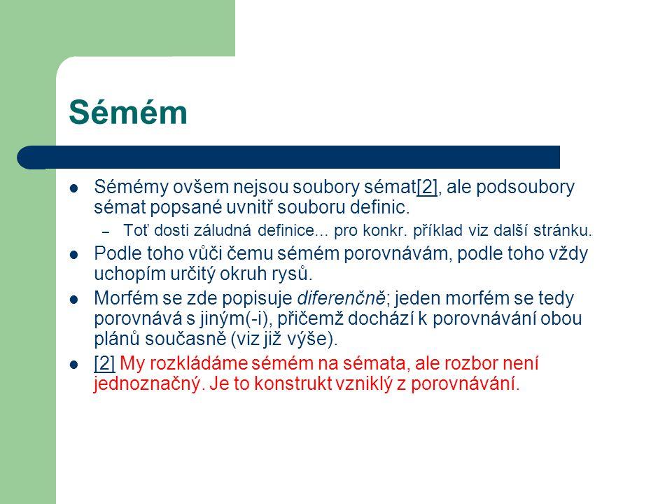 Sémém Sémémy ovšem nejsou soubory sémat[2], ale podsoubory sémat popsané uvnitř souboru definic.[2] – Toť dosti záludná definice... pro konkr. příklad
