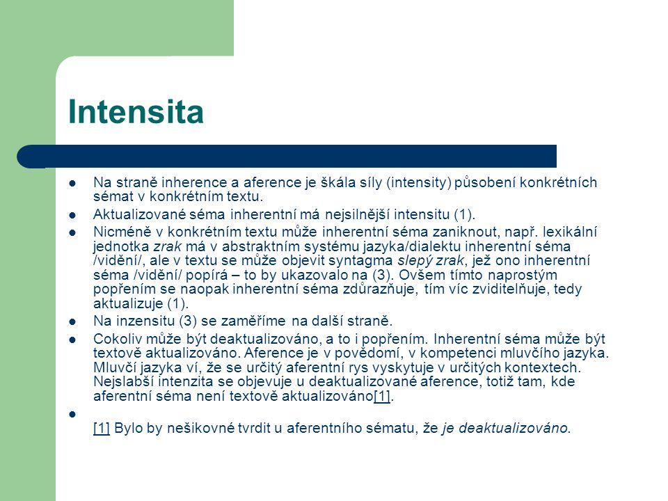 Intensita Na straně inherence a aference je škála síly (intensity) působení konkrétních sémat v konkrétním textu. Aktualizované séma inherentní má nej