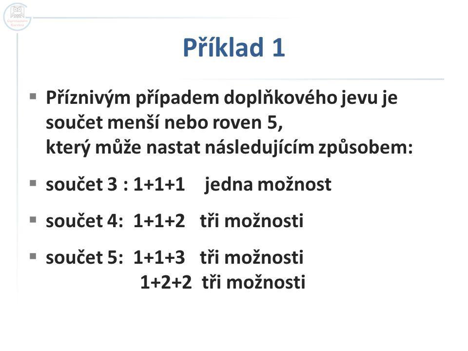 Příklad 1  Příznivým případem doplňkového jevu je součet menší nebo roven 5, který může nastat následujícím způsobem:  součet 3 : 1+1+1 jedna možnost  součet 4: 1+1+2 tři možnosti  součet 5: 1+1+3 tři možnosti 1+2+2 tři možnosti
