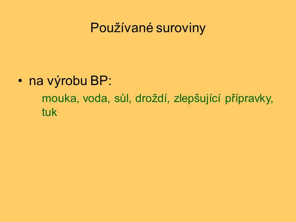 Používané suroviny na výrobu BP: mouka, voda, sůl, droždí, zlepšující přípravky, tuk