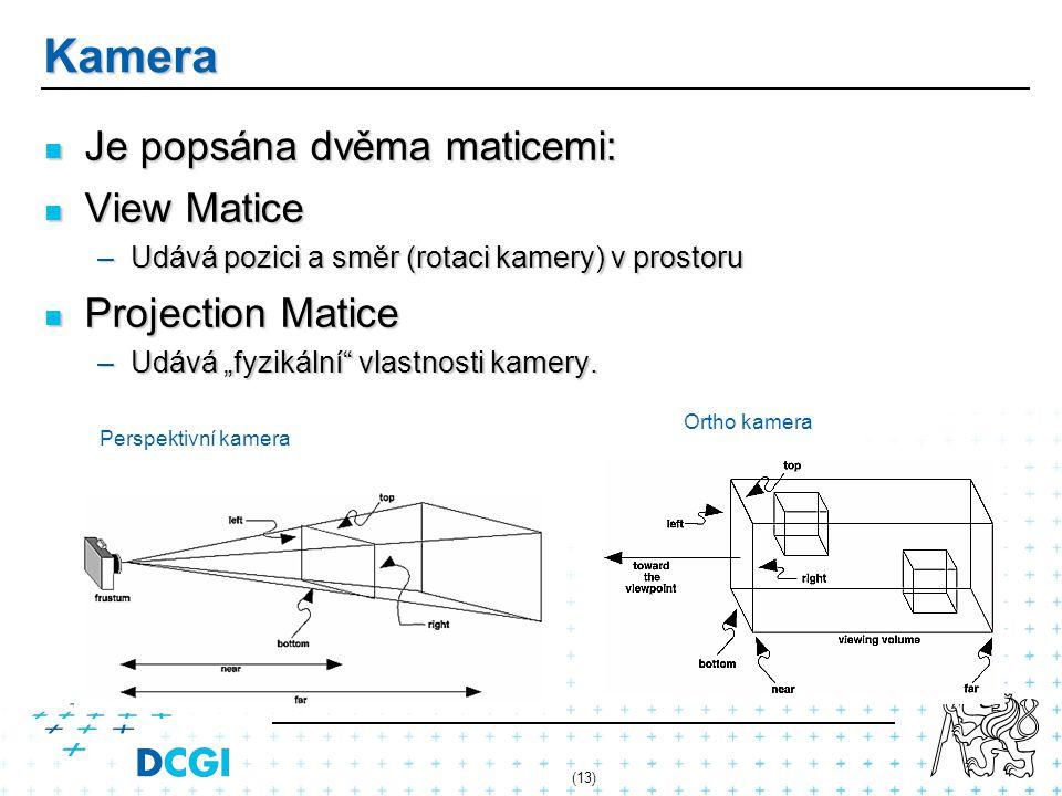 Kamera Je popsána dvěma maticemi: Je popsána dvěma maticemi: View Matice View Matice –Udává pozici a směr (rotaci kamery) v prostoru Projection Matice