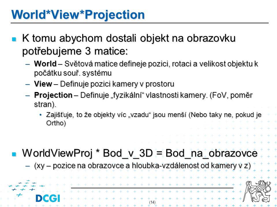 World*View*Projection K tomu abychom dostali objekt na obrazovku potřebujeme 3 matice: K tomu abychom dostali objekt na obrazovku potřebujeme 3 matice
