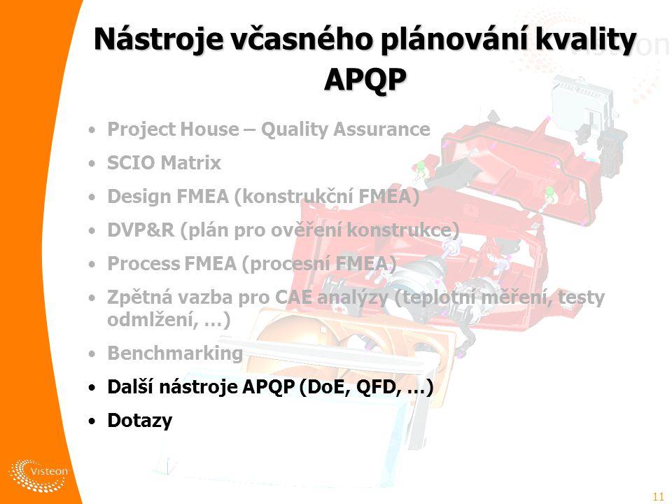 11 Nástroje včasného plánování kvality APQP Project House – Quality Assurance SCIO Matrix Design FMEA (konstrukční FMEA) DVP&R (plán pro ověření konstrukce) Process FMEA (procesní FMEA) Zpětná vazba pro CAE analýzy (teplotní měření, testy odmlžení, …) Benchmarking Další nástroje APQP (DoE, QFD, …) Dotazy