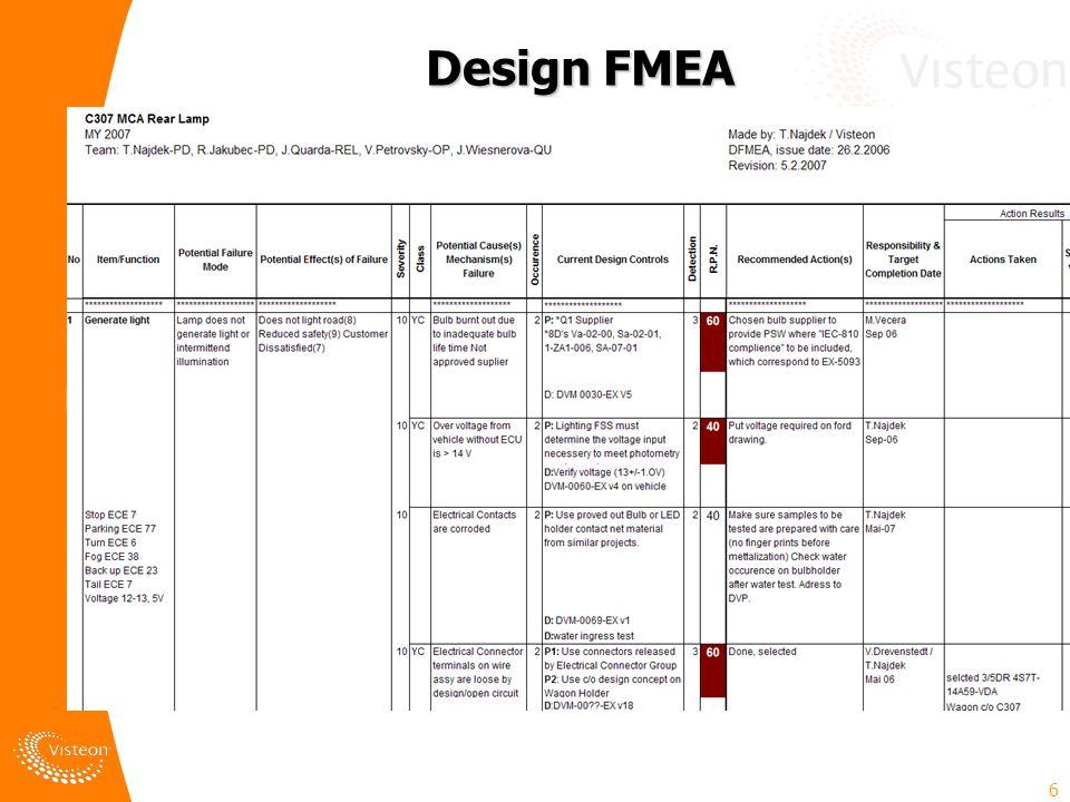 6 Design FMEA