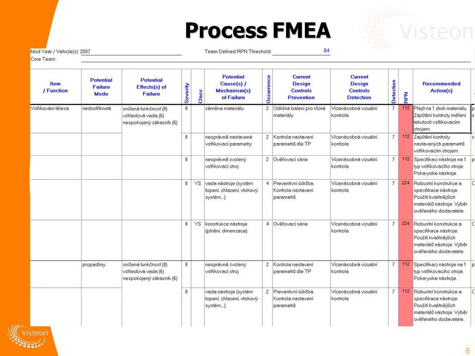 8 Process FMEA