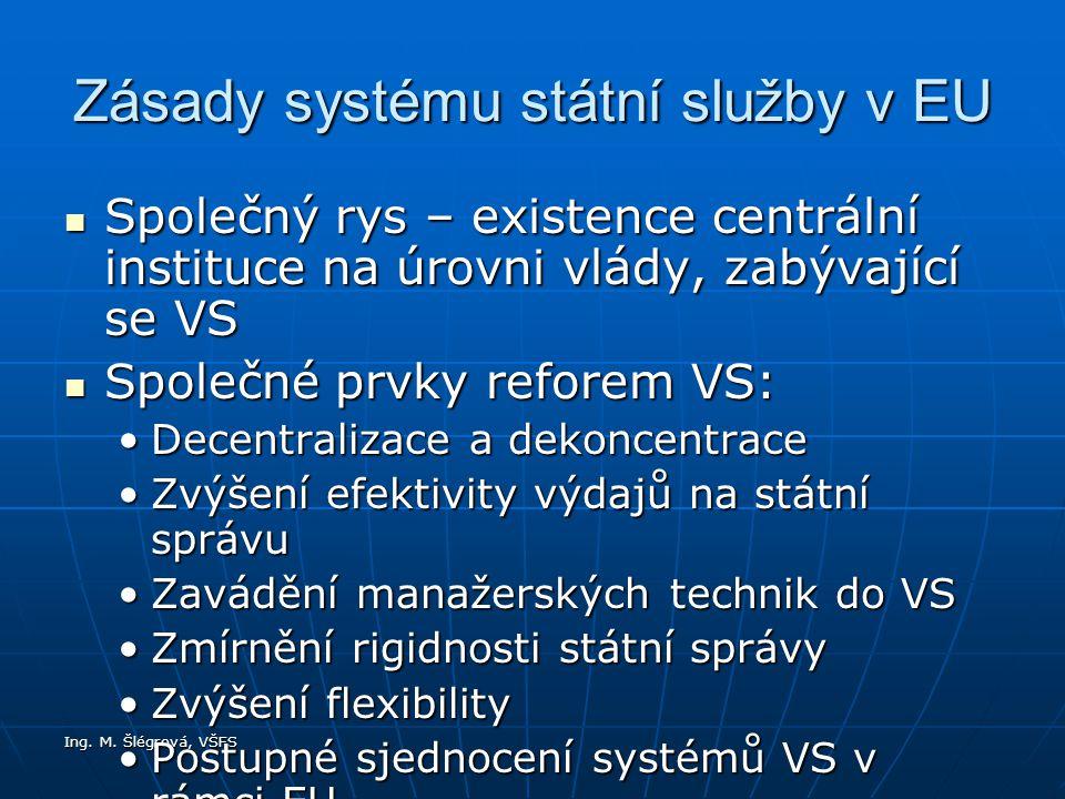 Ing. M. Šlégrová, VŠFS Zásady systému státní služby v EU Společný rys – existence centrální instituce na úrovni vlády, zabývající se VS Společný rys –