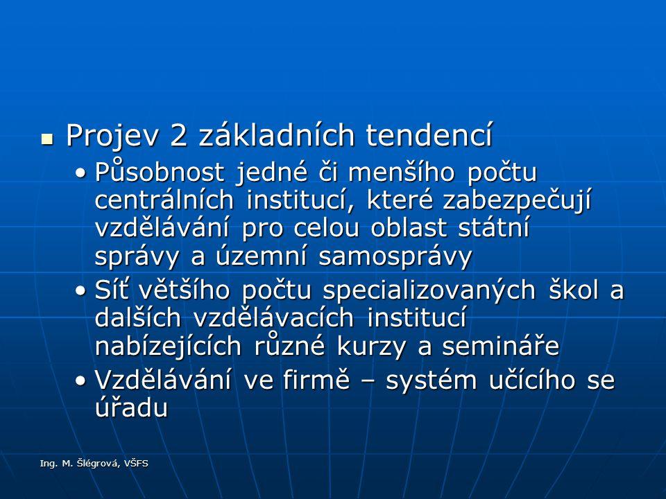Ing. M. Šlégrová, VŠFS Projev 2 základních tendencí Projev 2 základních tendencí Působnost jedné či menšího počtu centrálních institucí, které zabezpe