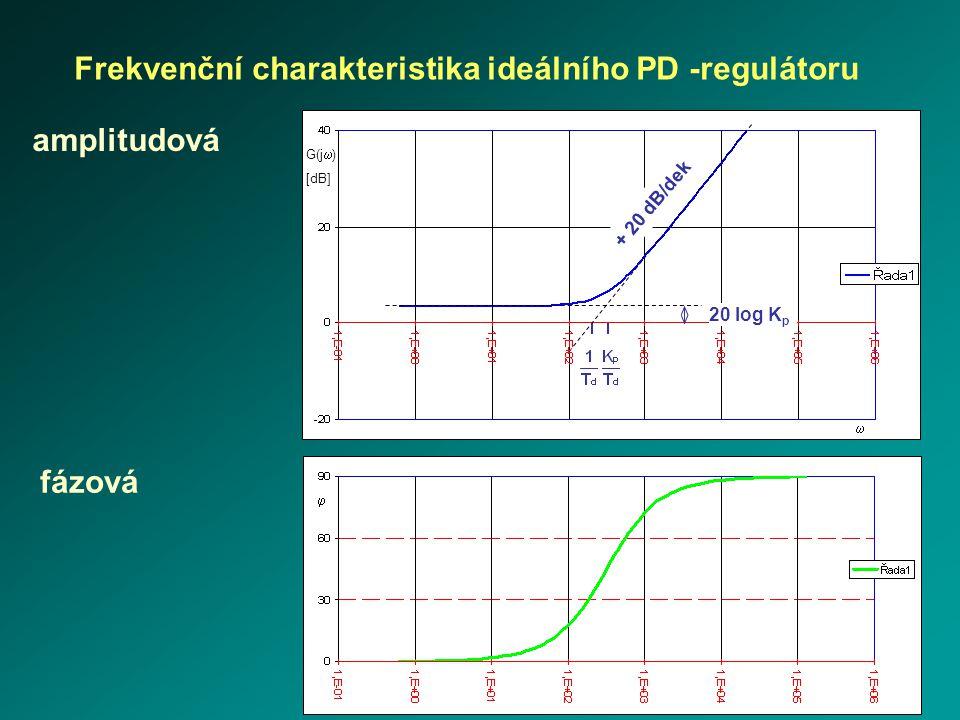 + 20 dB/dek 20 log K p G(j  ) [dB]   Frekvenční charakteristika ideálního PD -regulátoru amplitudová fázová