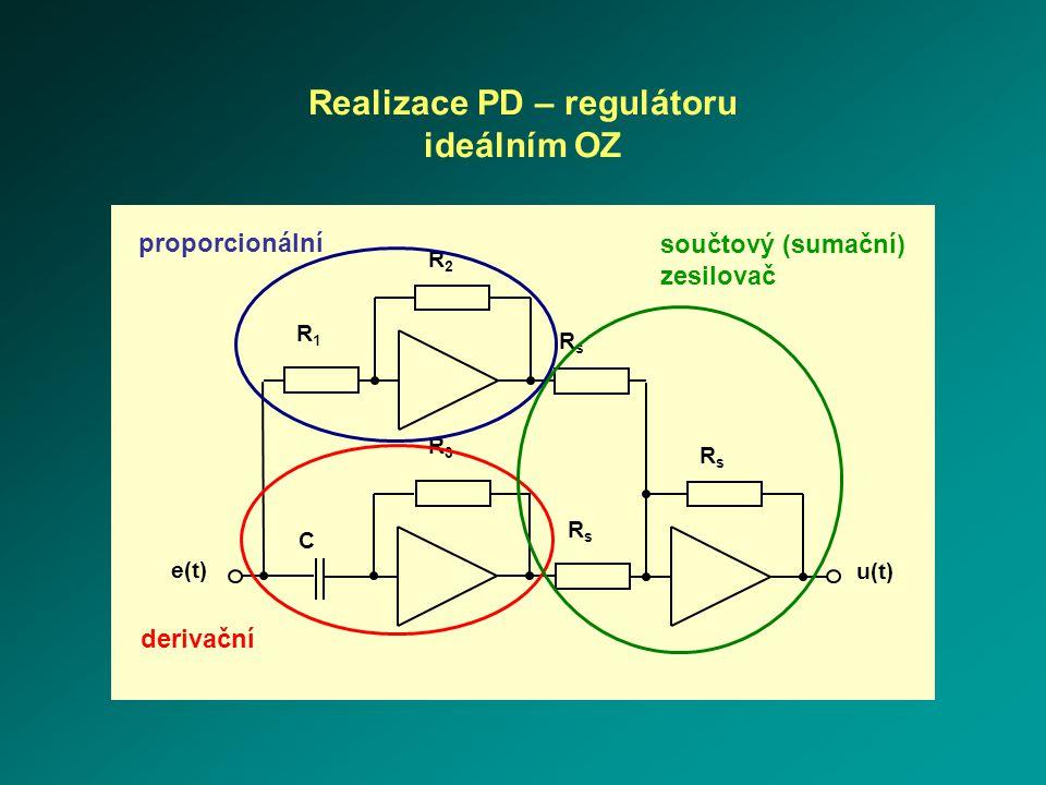R3R3 e(t) C R1R1 R2R2 RsRs RsRs u(t) RsRs Realizace PD – regulátoru ideálním OZ proporcionální derivační součtový (sumační) zesilovač