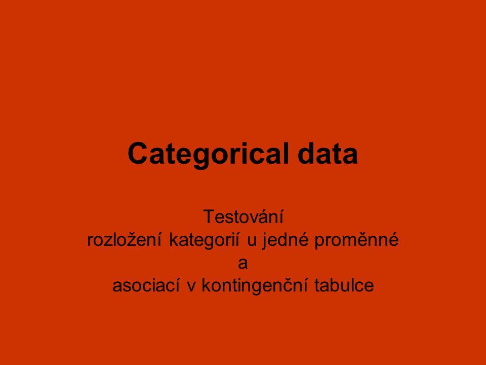 Categorical data Testování rozložení kategorií u jedné proměnné a asociací v kontingenční tabulce