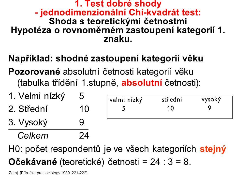 1. Test dobré shody - jednodimenzionální Chí-kvadrát test: Shoda s teoretickými četnostmi Hypotéza o rovnoměrném zastoupení kategorií 1. znaku. Napřík