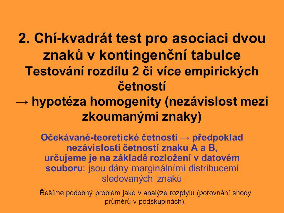2. Chí-kvadrát test pro asociaci dvou znaků v kontingenční tabulce Testování rozdílu 2 či více empirických četností → hypotéza homogenity (nezávislost