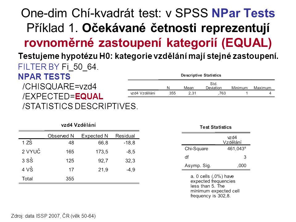 One-dim Chí-kvadrát test: v SPSS NPar Tests Příklad 1. Očekávané četnosti reprezentují rovnoměrné zastoupení kategorií (EQUAL) Testujeme hypotézu H0: