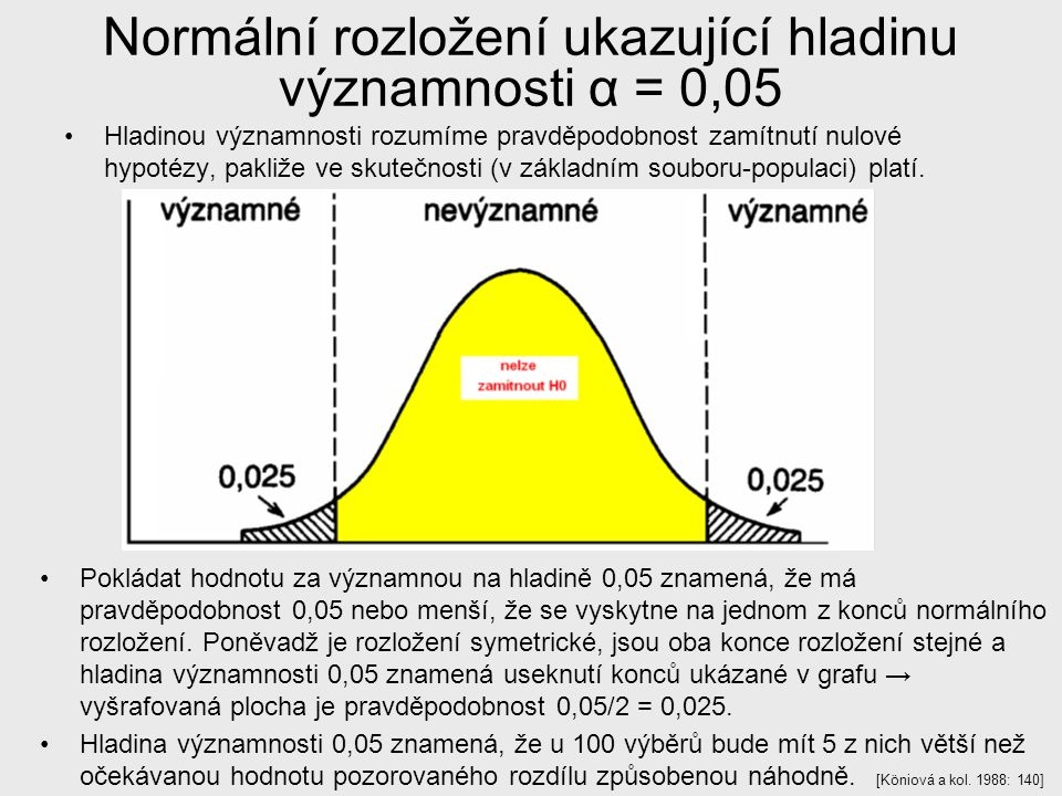 """Příklad: Čtení knih a vzdělání df = (5-1)(3-1) = 8 při Alpha 0,05 naměřená hodnota χ 2 = 112,17 > χ 2 krit = 15,507 → nemůžeme přijmout (zamítáme) H0 """"o nezávislosti , tj., že ve čtení nejsou rozdíly mezi vzdělanostními kategoriemi → alespoň u jedné kategorie (buňce v tabulce) v porovnání s ostatními kategoriemi tabulky se liší očekávané od empirických četností (Test říká, že tuto skutečnost nalezneme s 95 % jistotou v celé populaci.) Místo porovnání hodnoty testovacího kritéria s kritickými – tabulkovými hodnotami se pro rozhodování o nulové hypotéze používá také p-hodnota, či significance kterou zjistíme pomocí statistického software (princip viz dále)."""