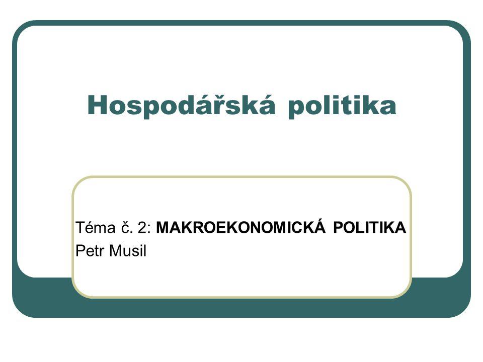 Hospodářská politika Téma č. 2: MAKROEKONOMICKÁ POLITIKA Petr Musil