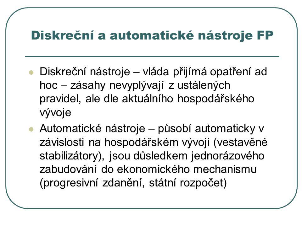 Diskreční a automatické nástroje FP Diskreční nástroje – vláda přijímá opatření ad hoc – zásahy nevyplývají z ustálených pravidel, ale dle aktuálního