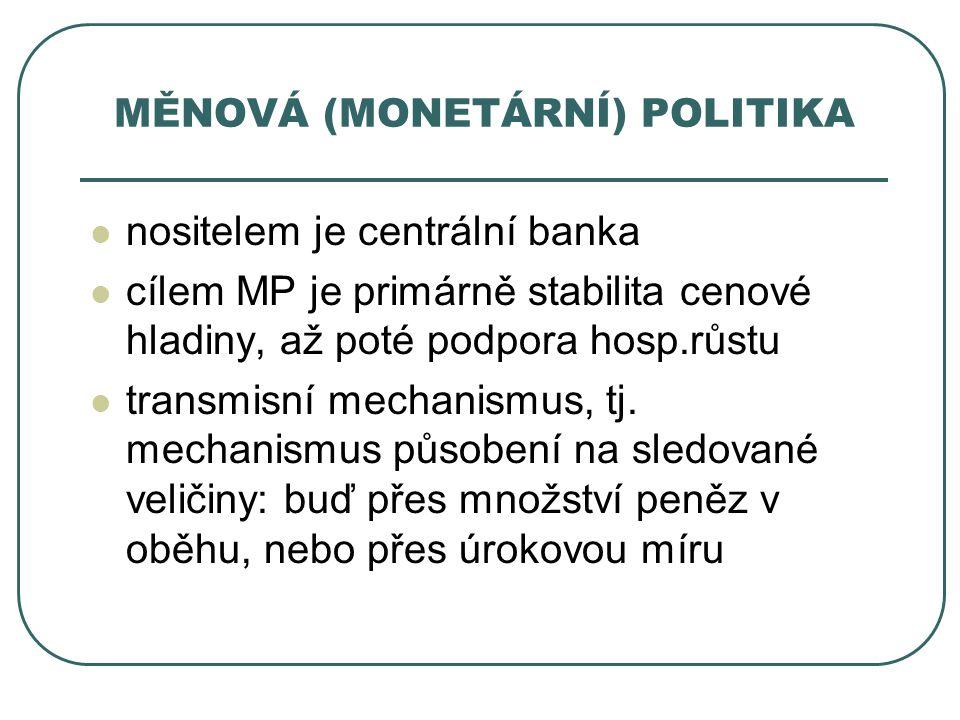 MĚNOVÁ (MONETÁRNÍ) POLITIKA nositelem je centrální banka cílem MP je primárně stabilita cenové hladiny, až poté podpora hosp.růstu transmisní mechanis