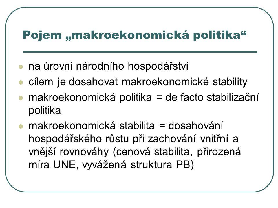 """Pojem """"makroekonomická politika"""" na úrovni národního hospodářství cílem je dosahovat makroekonomické stability makroekonomická politika = de facto sta"""