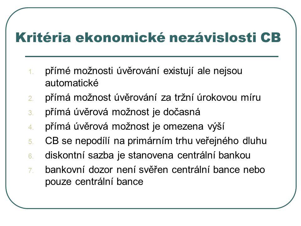 Kritéria ekonomické nezávislosti CB 1. přímé možnosti úvěrování existují ale nejsou automatické 2. přímá možnost úvěrování za tržní úrokovou míru 3. p