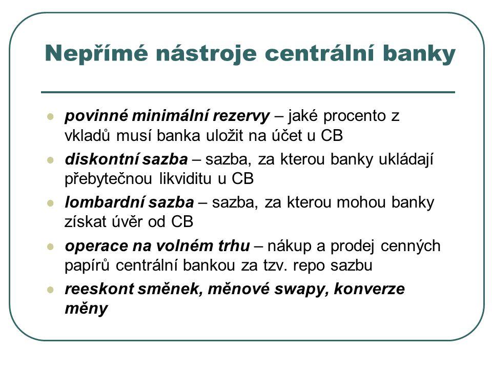 Nepřímé nástroje centrální banky povinné minimální rezervy – jaké procento z vkladů musí banka uložit na účet u CB diskontní sazba – sazba, za kterou